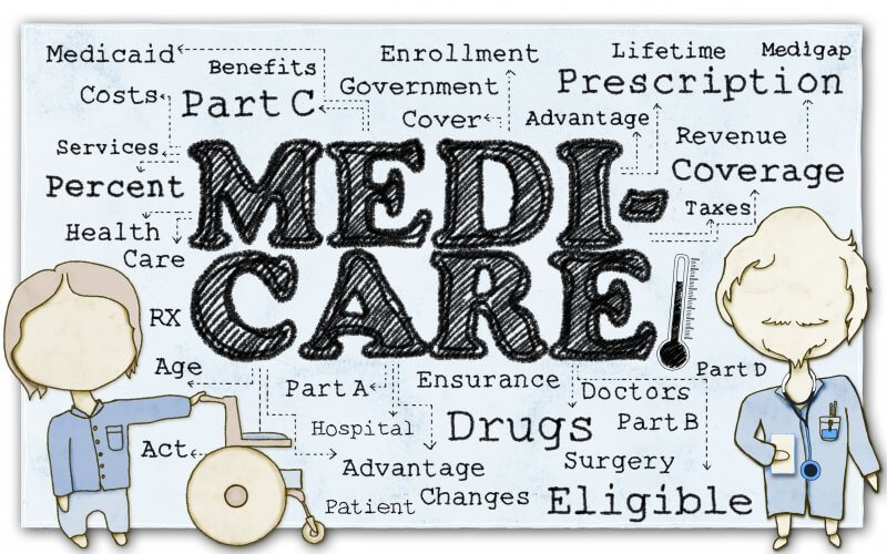 Medicare Finalizes Fy 2018 Payment And Policy Changes For Skilled Nursing Facilities